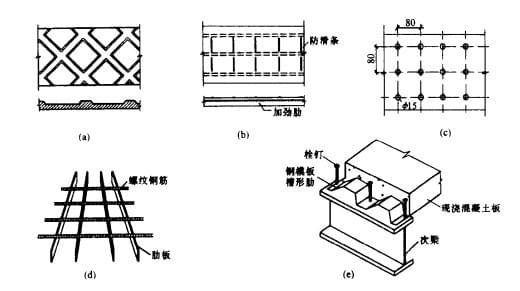 钢结构平台铺板最新设计