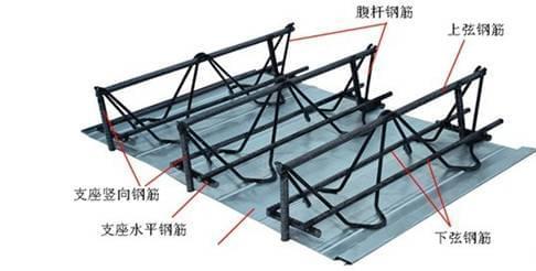 钢架、轻质楼承板组合阁楼